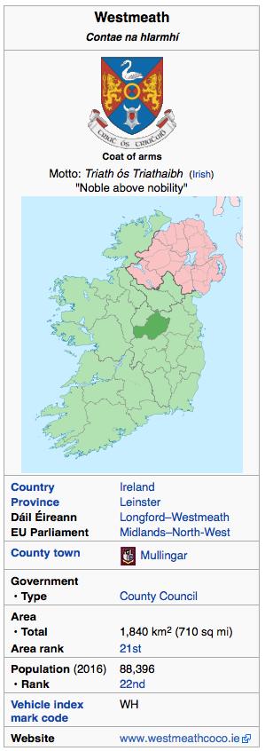 County Westmeath, Republic of Ireland