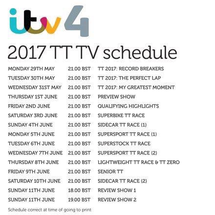 2017 TT Races ITV 4 Coverage and Schedule