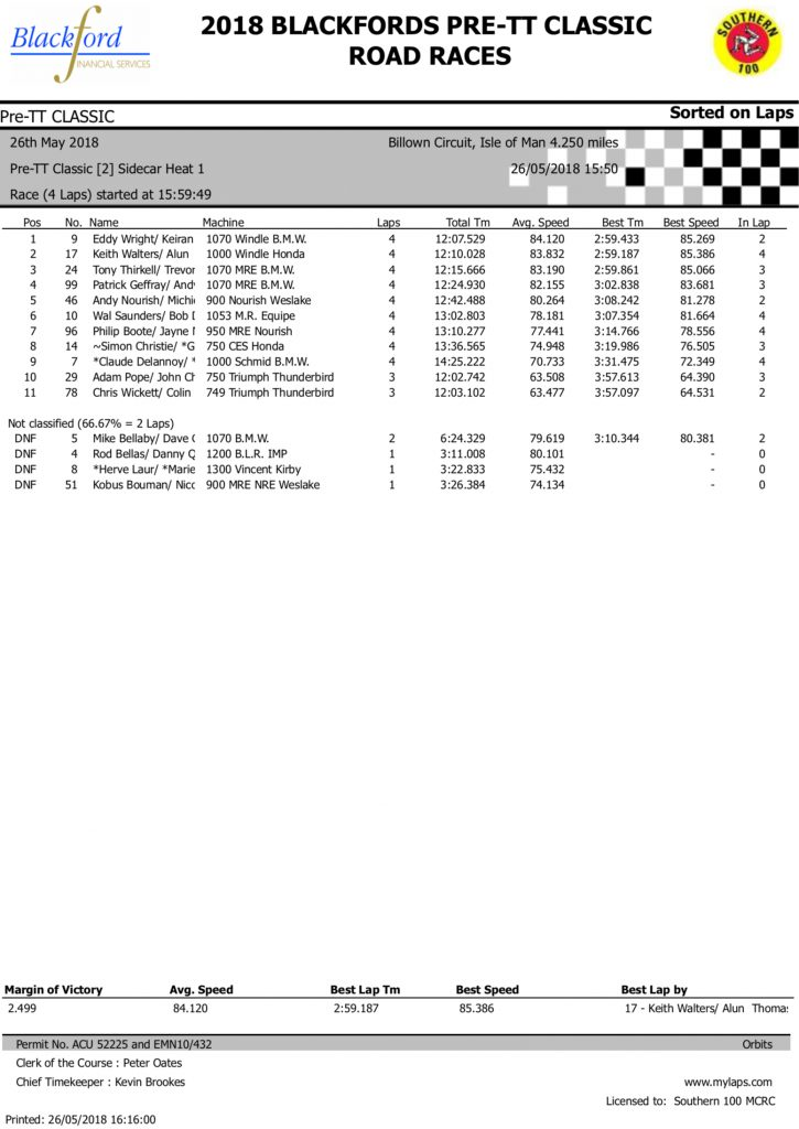2018 Blackford's Pre-TT Classic Road Races Results - Race 2 Pre-TT Classic Sidecar Heat 1