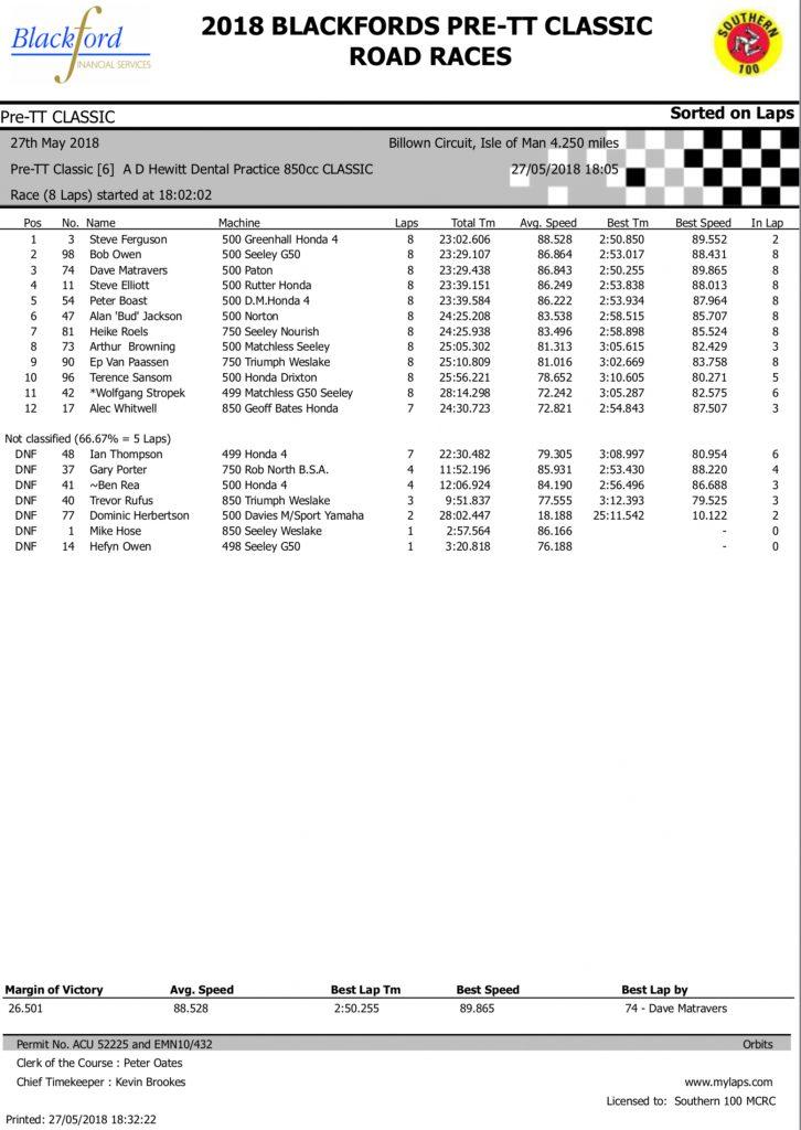 2018 Blackford's Pre-TT Classic Road Races Results - Race 8 Pre-TT Classic A D Hewitt Dental Practice 850cc Classic