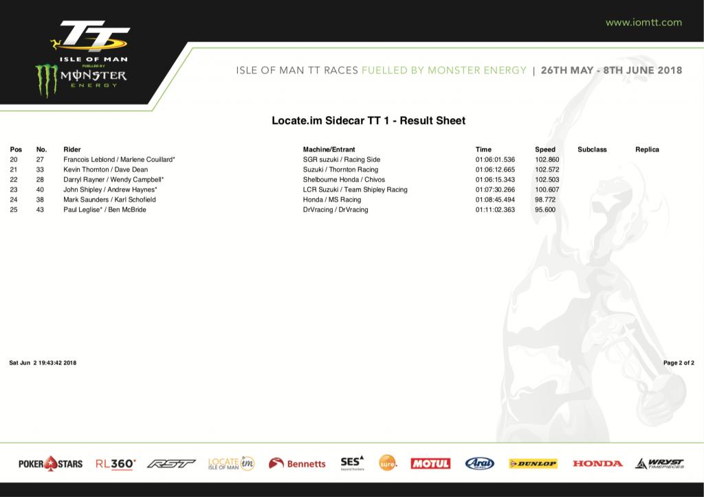 2018 Isle of Man TT : Locate.IM Sidecar Race 1 Results 02/06/2018