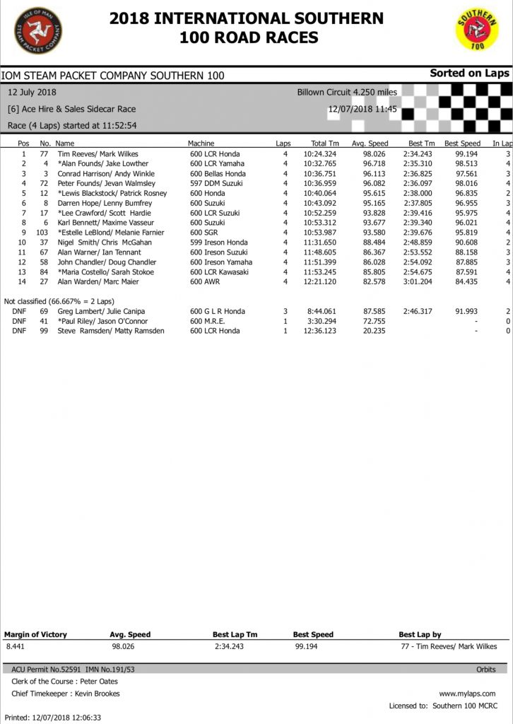 Ace Hire & Sales Formula Two Sidecar Race