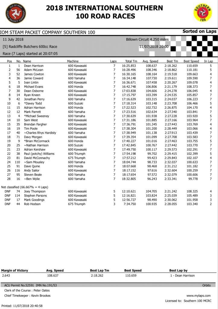 Radcliffe Butchers 600 Race