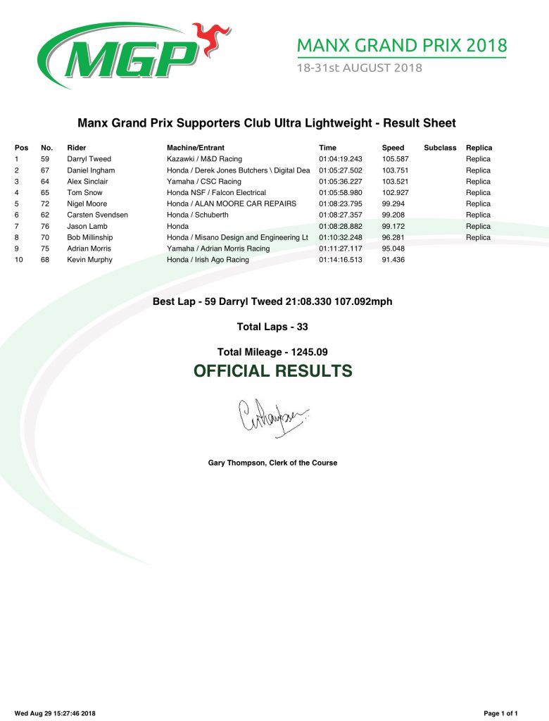 Manx Grand Prix Supporters Club Ultra Lightweight - Result Sheet