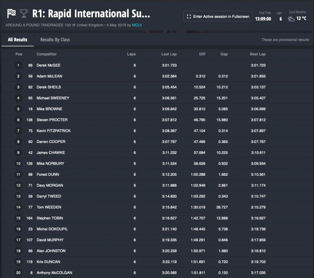 2019 Tandragee 100 : Race 1 : rapid International Supersport