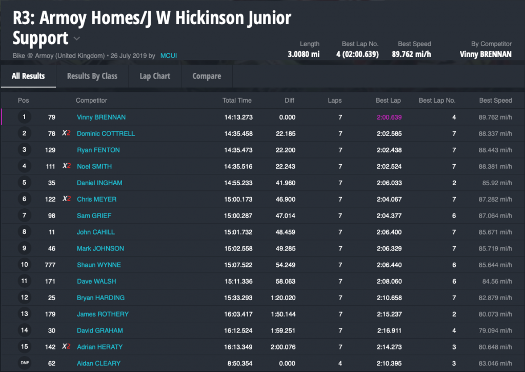 R3 Armoy Homes:J W Hickinson Junior Support