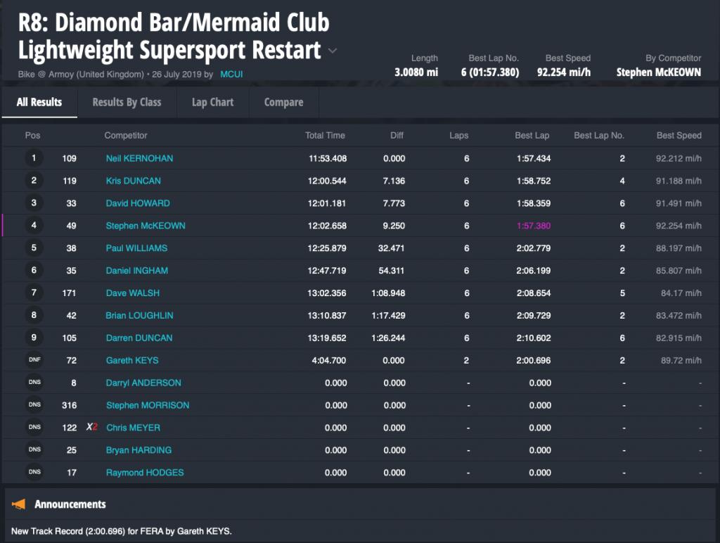 R8 Diamond Bar:Mermaid Club Lightweight Supersport Restart
