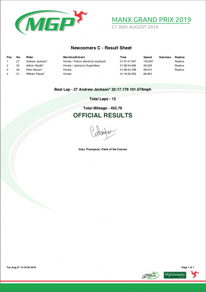 Newcomers C - Results